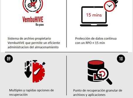 Las 18 mejores razones en 2018 para elegir Vembu Backup and recovery - Infografía