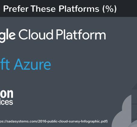Su infraestructura en la nube con GCP (Google Cloud Platform)