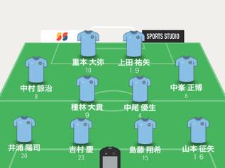 第44回四国サッカーリーグ 第4節
