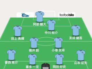 第41回四国サッカーリーグ第6節
