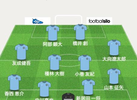 四国リーグ第2節 VS FC徳島