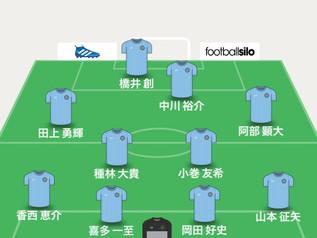 第41回 四国サッカーリーグ第7節