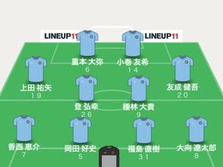 第43回 四国サッカーリーグ第2節