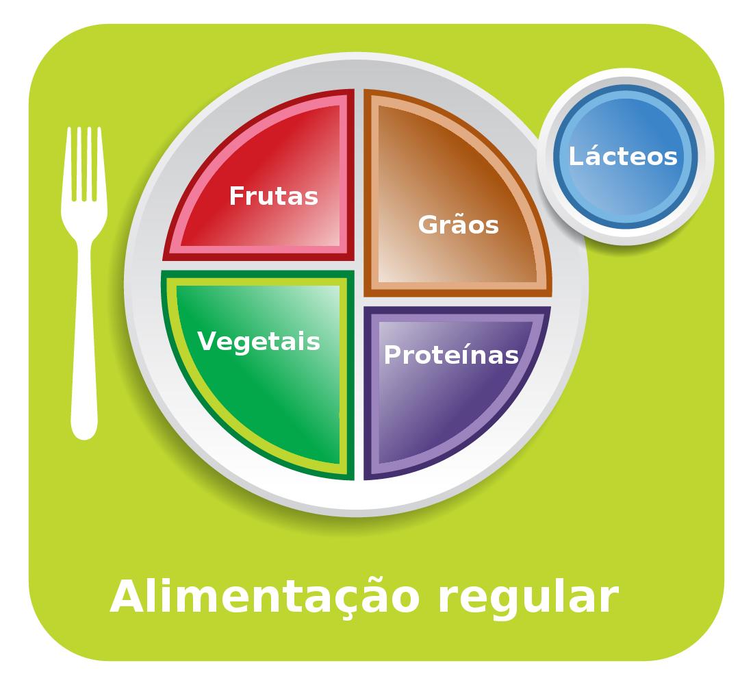 2. Alimentação