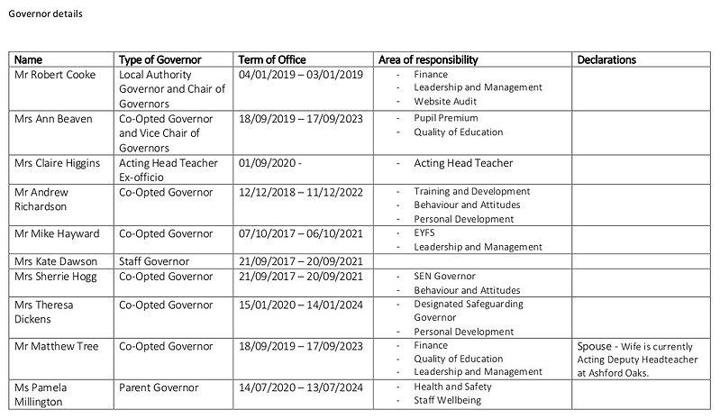 Governor details for website.jpg