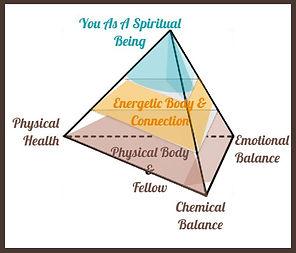 Pillars Pyramid.JPG