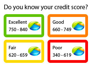 You will be surprised as to why having a good credit score is critical to your life.