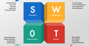 Benefits of Performing SWOT Analysis in Project Planning and Scheduling