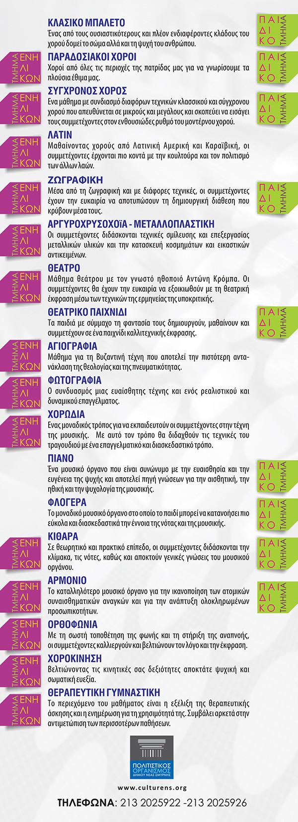 Επιμορφωτικά Προγράμματα Πολιτιστικού Οργανισμού Δήμου Νέας Σμύρνης