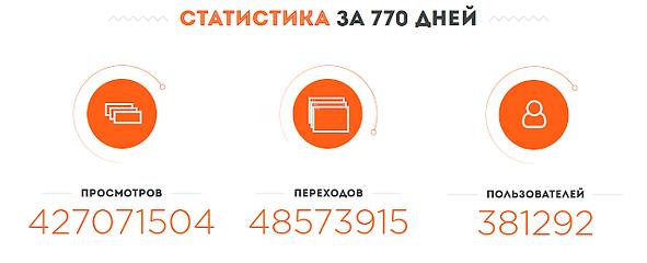 statistika.png