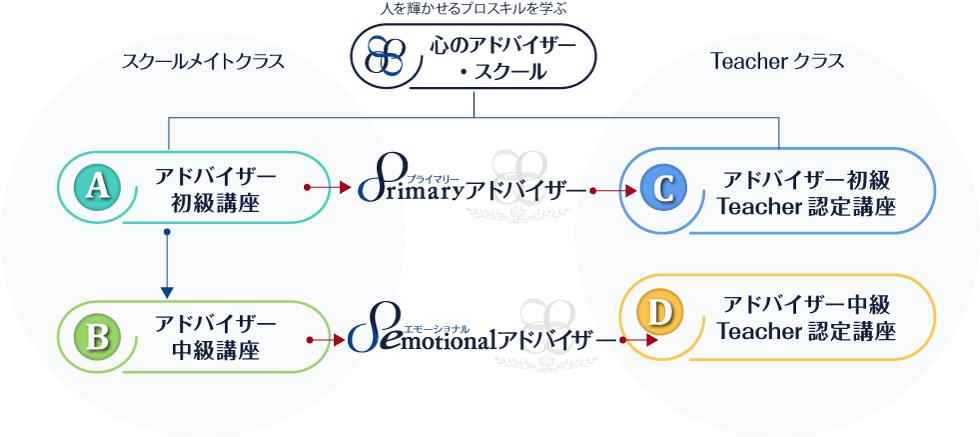 アカデミー図s.png