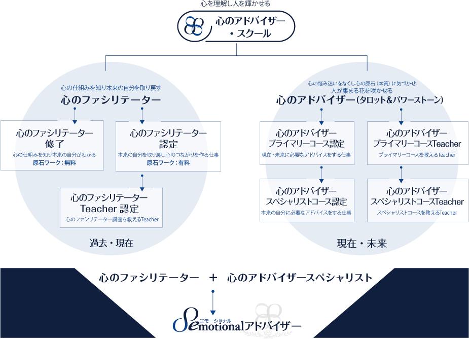 スクール図.png