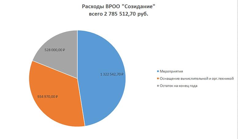 Расходы 2018.png