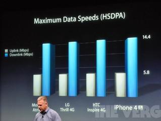 How Apple upset the apple cart
