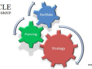 Connecting the Dots Between Strategy, Planning and Your Portfolio