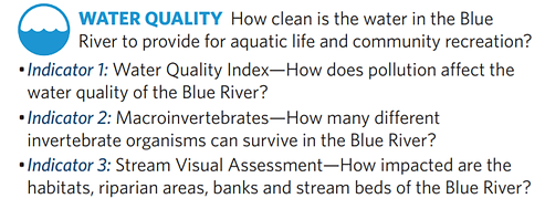 Indicator_Water Quality.png