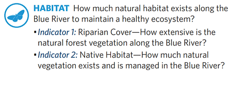 Indicator_Habitat.png