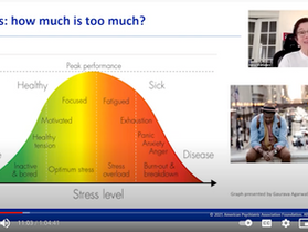 Burnout in Construction: Identifying & Solving for This Serious Syndrome