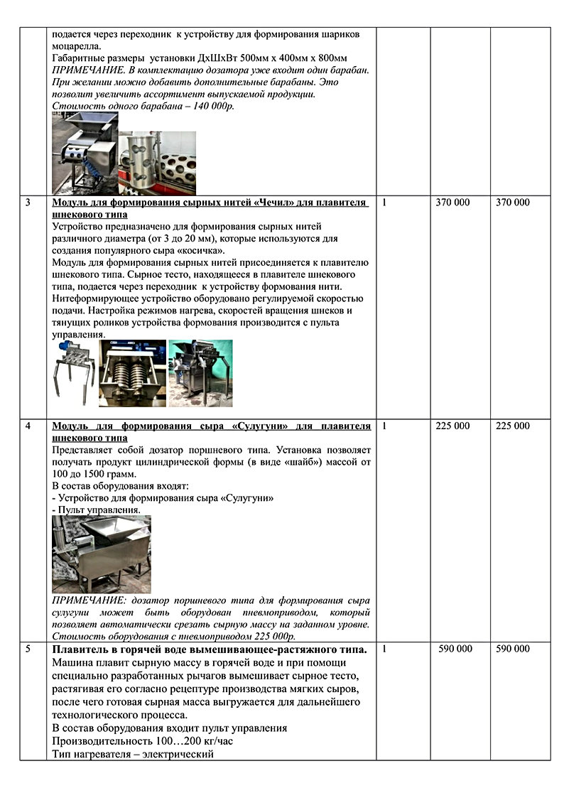 КП Ижевск Антон  Паста филата-3.jpg