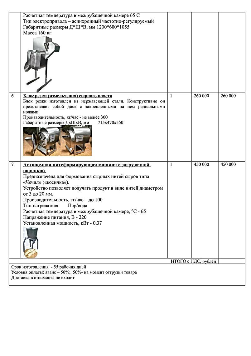 КП Ижевск Антон  Паста филата-4.jpg