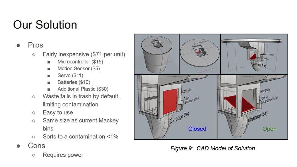 ENGR 131: Slide from Final Presentation