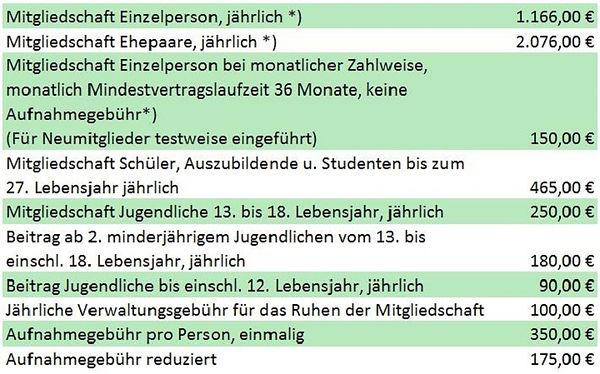 2019_Mitgliederbeiträge_18-Loch-2.jpg