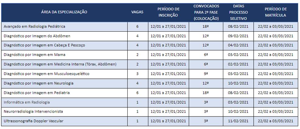 especializacao tabela insc.png