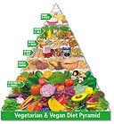 Veg&Vegan.jpg