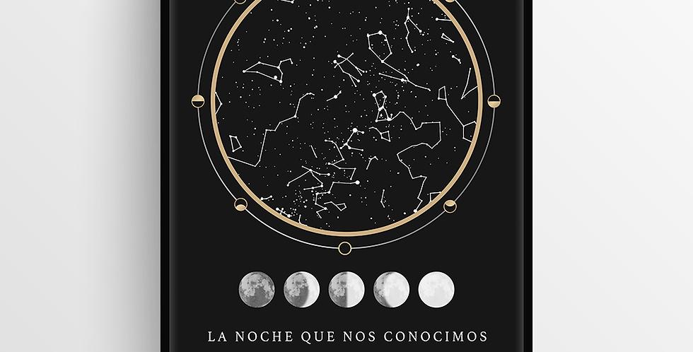 Mapa de Estrellas con Marco: Copper