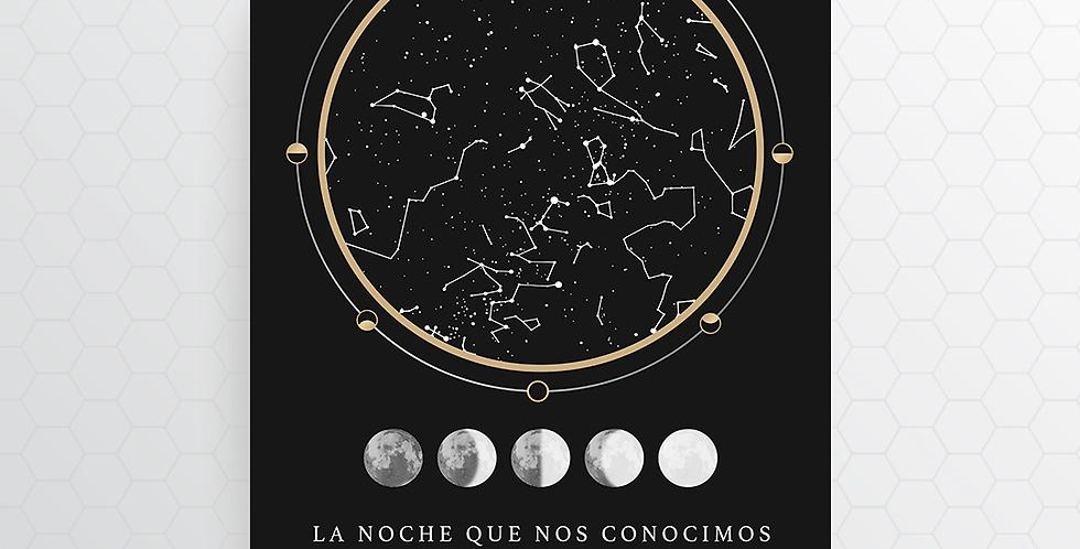 Mapa de Estrellas Digital: Copper