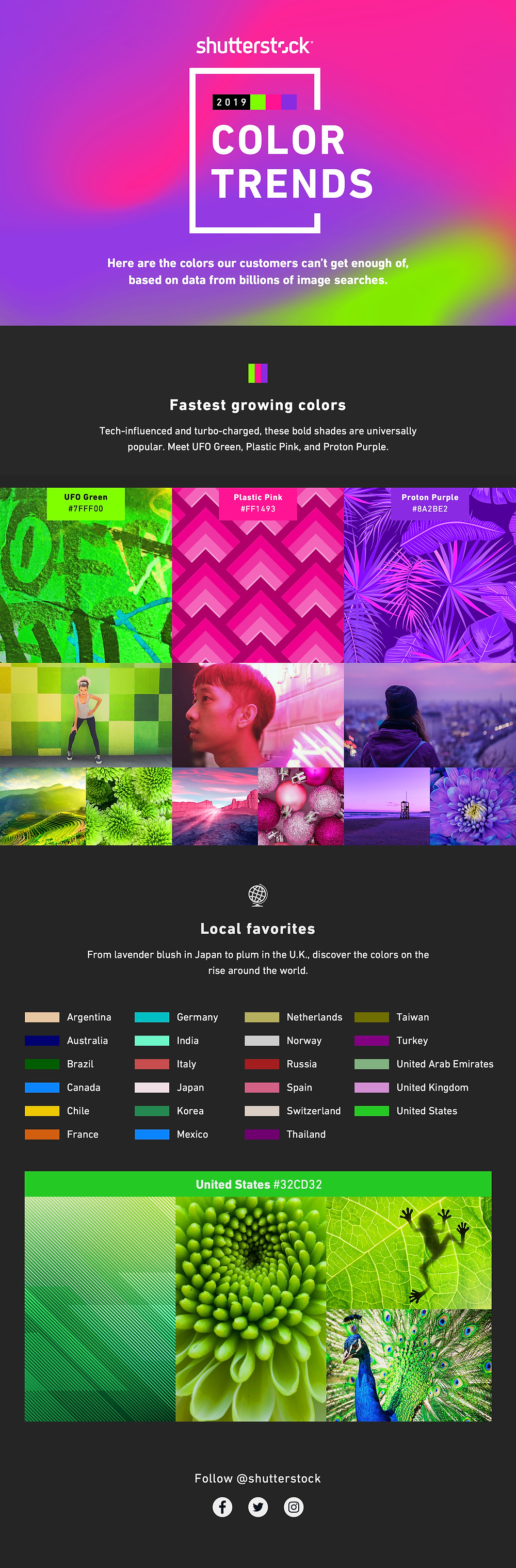 Shutterstock 2019 Color Trend Infographic