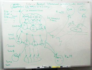 Ecosistema Tropical 2.0: esbozo sobre un nuevo hábitat posible (Segunda parte)