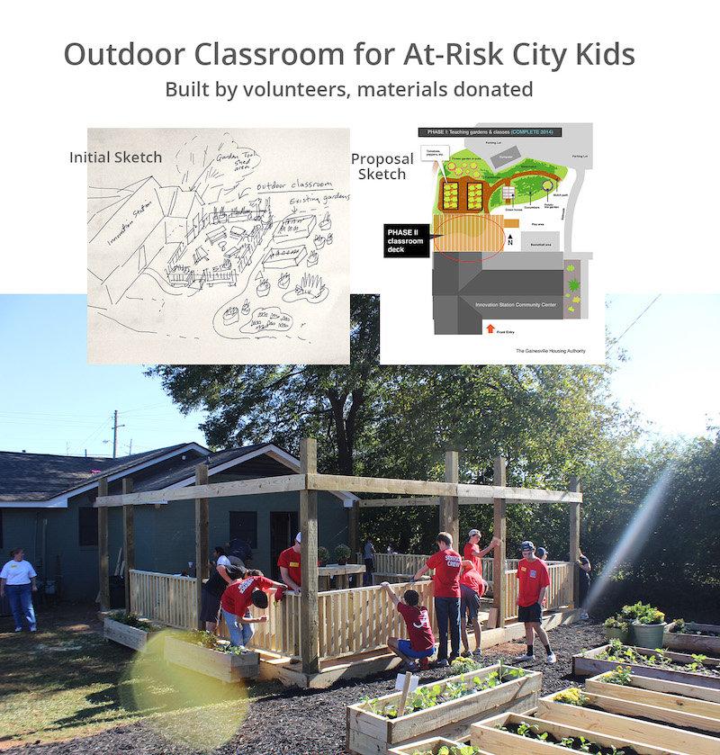 4. Outdoor class.jpg
