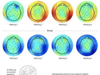 Give your Brain a Break