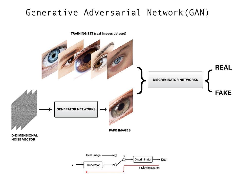 Gans explained-w230.jpg