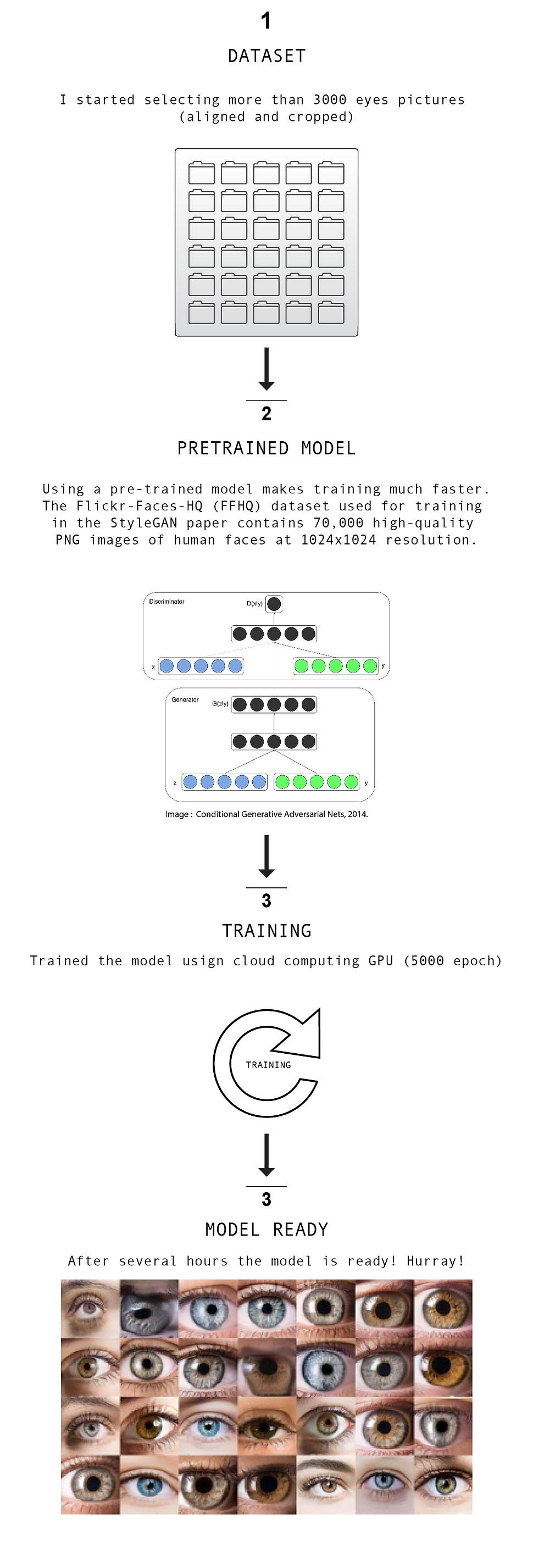 Gans explained-02.jpg