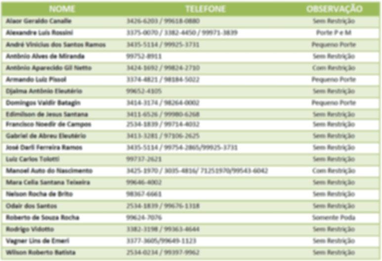 Tabela Credenciados_2019.12.18.jpg