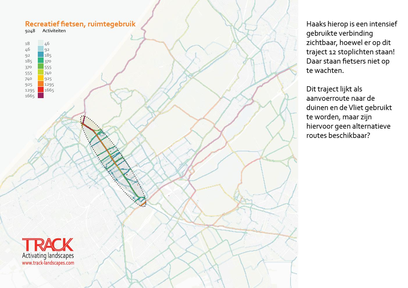 Den Haag_ruimtegebruik recreatieve fietsers