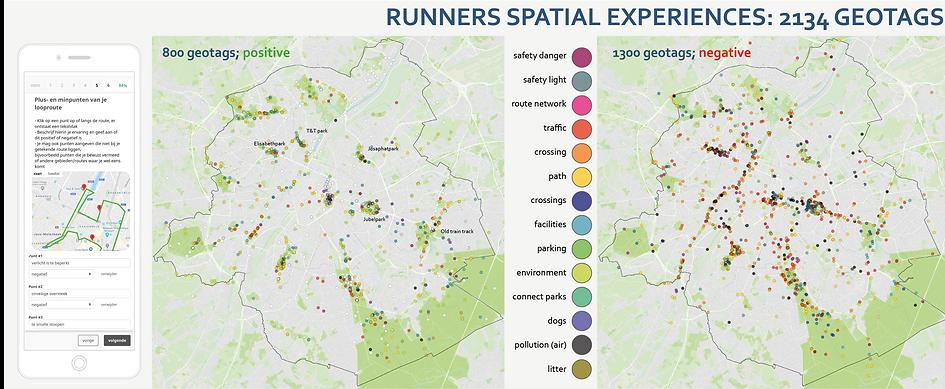 Brussel_spatial survey running experiences