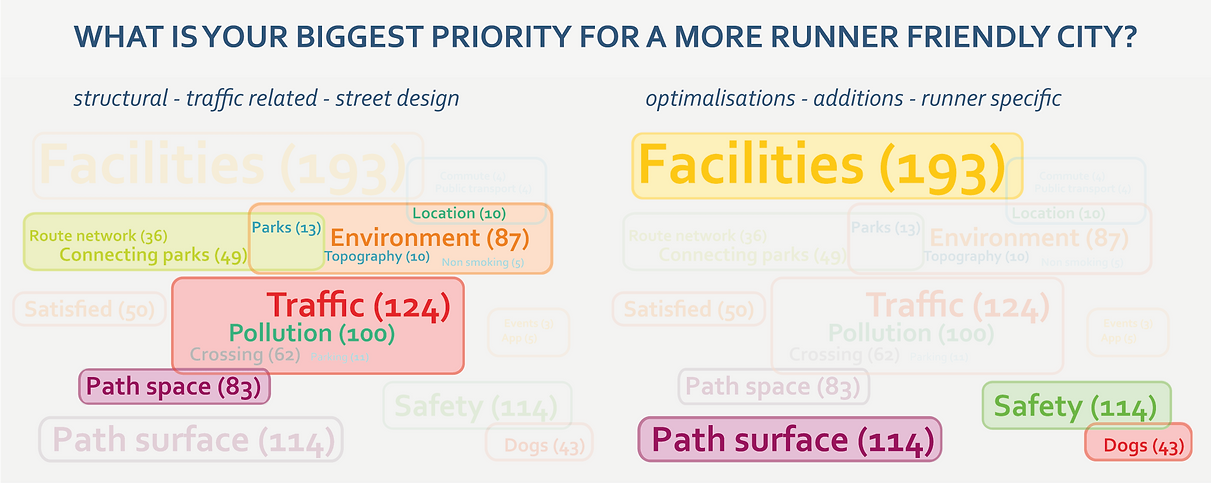 Brussel_running survey_100dpi-02.png