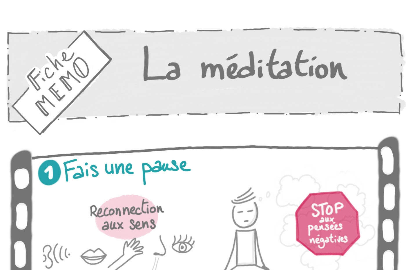 MEMO LA MEDITATION