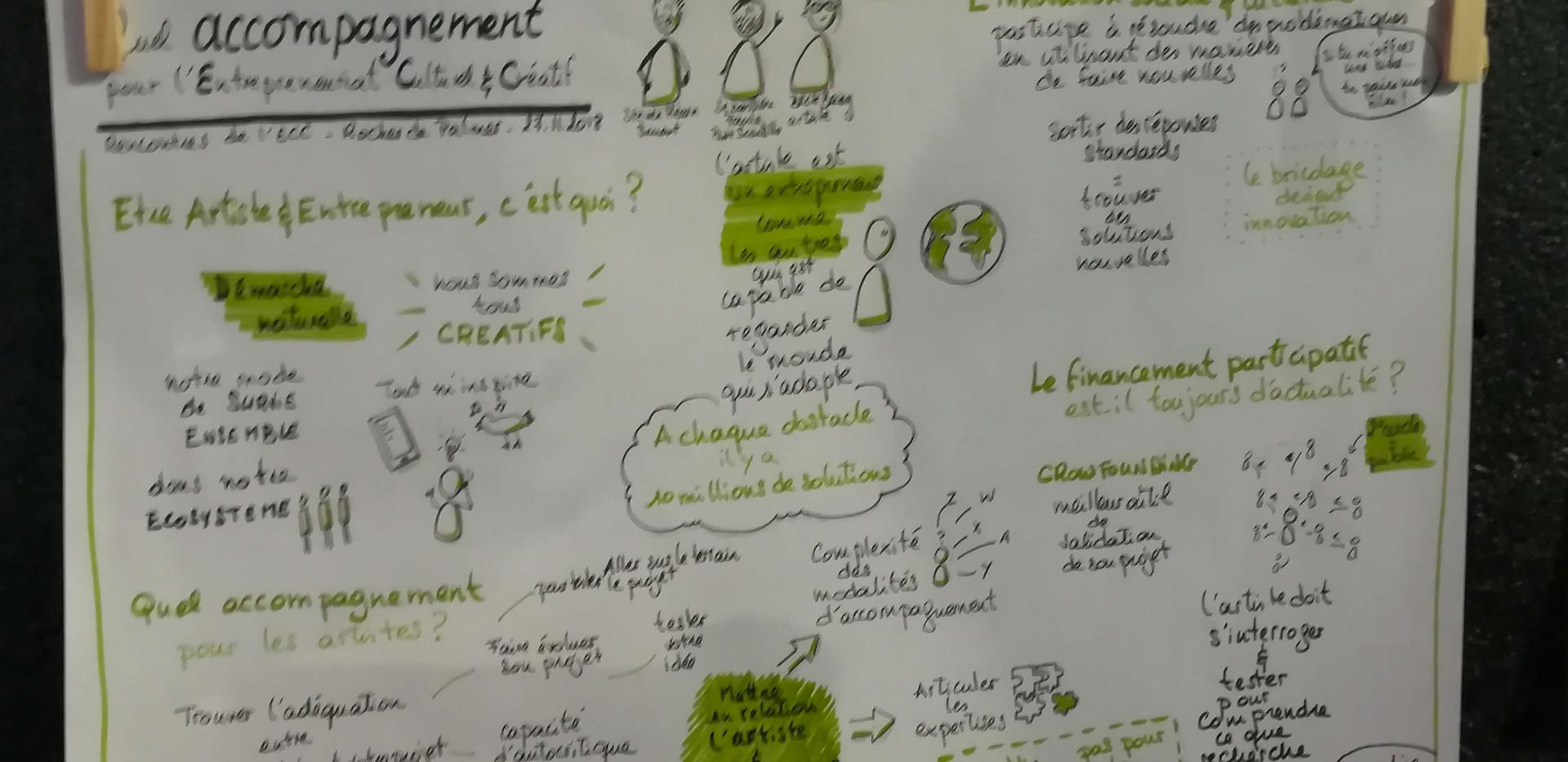 Sketchnote en live d'une conférence