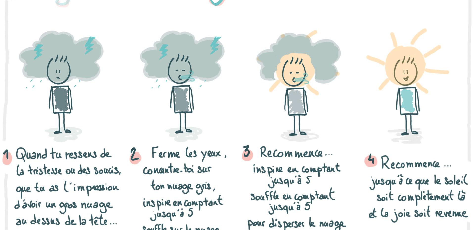 Chasse les nuages - Méditation pour les enfants