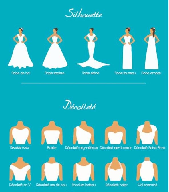 Une silhouette, une robe !