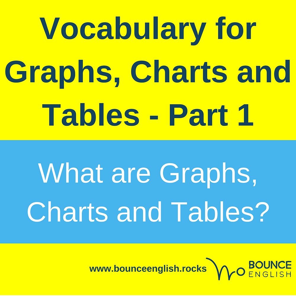Graphs, Charts and Tables by BounceEnglish