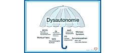 Dysautonomie, Störung des autonomen Nervensystem, ANS, Hypertonie, Hypotonie, Tachykardie, Synkopen, genetische Erkrankung, seltene Erkrankung, ALS, AAG, orthostatische Intoleranz,