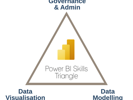 My views on Power BI core skills