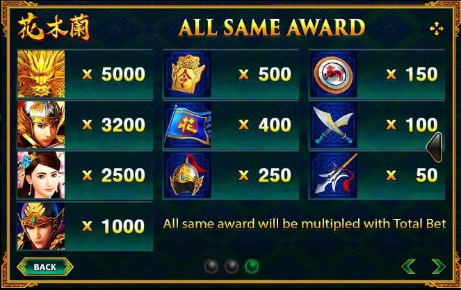 เกมสล็อตMulan สมาชิกใหม่รับ 100% - SBO588
