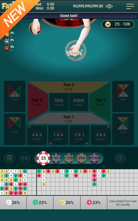 เกมน่าเล่น จากค่าย FUNKY GAMES