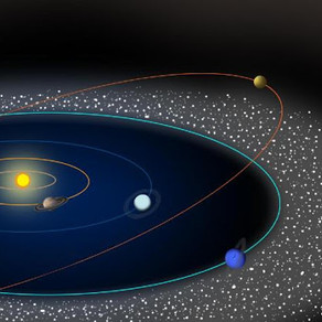 Qwiz5 Quizbowl Essentials - The Kuiper Belt